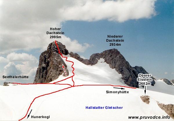 Hoher Dachstein, Oberer Eisstein a Niederer Dachstein