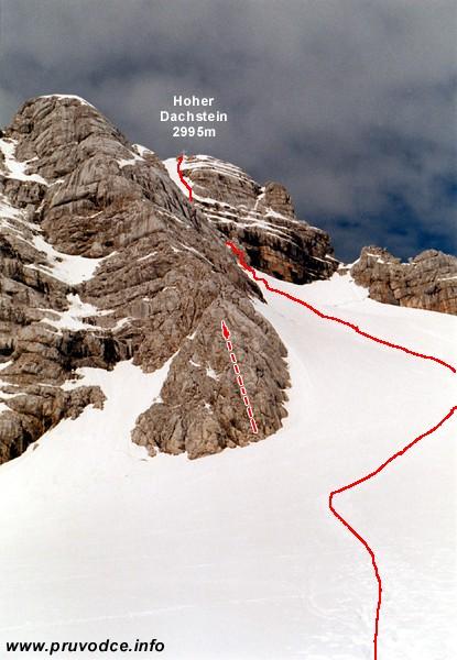 Hallstatter Gletscher