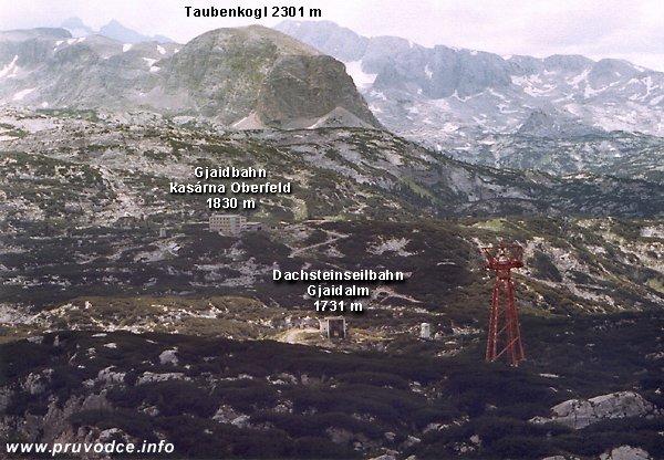 Gjaidbahn, Oberfeld, Taubenkogl