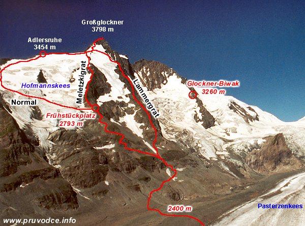Výstupové trasy na Grossglockner vedoucí ze severu