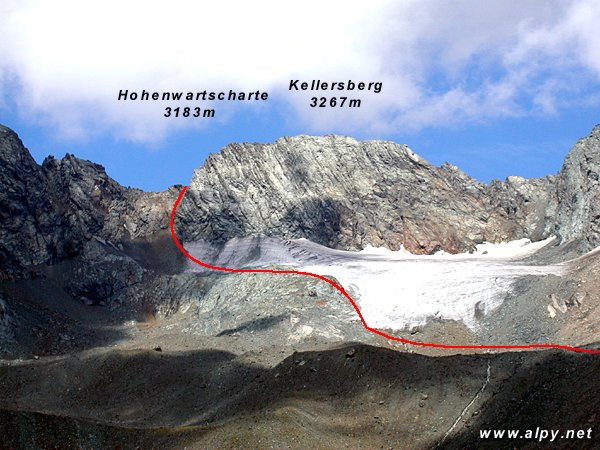 Kellersberg a Hohenwart Scharte
